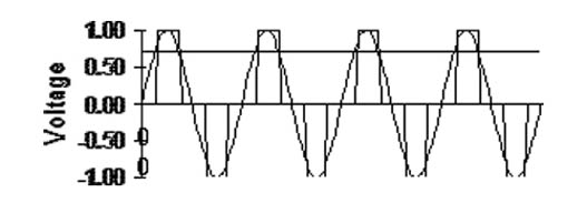 Plasma Technics - DAT210 Auto Tune Inverter